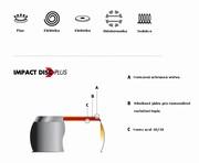 impact disc plus